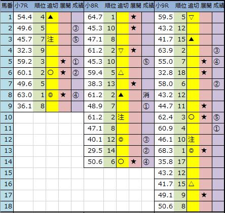 f:id:onix-oniku:20200209143509p:plain