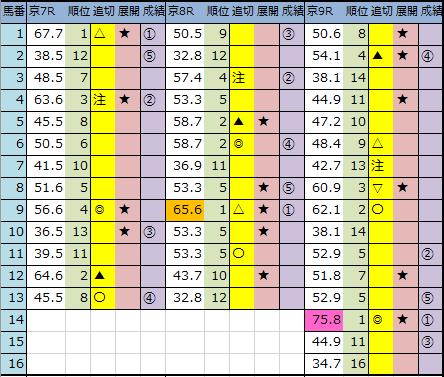 f:id:onix-oniku:20200209143649p:plain