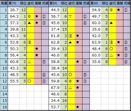 f:id:onix-oniku:20200209144956p:plain