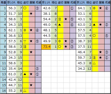 f:id:onix-oniku:20200209162745p:plain