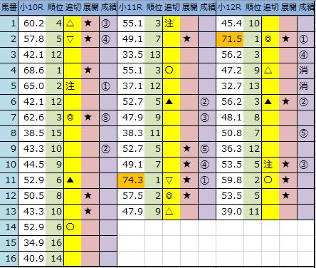 f:id:onix-oniku:20200209164107p:plain