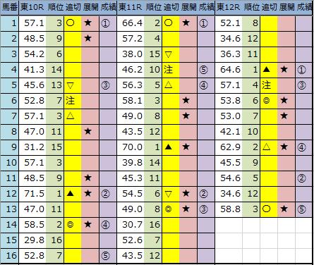 f:id:onix-oniku:20200209164309p:plain