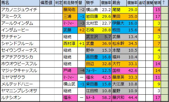 f:id:onix-oniku:20200210165615p:plain