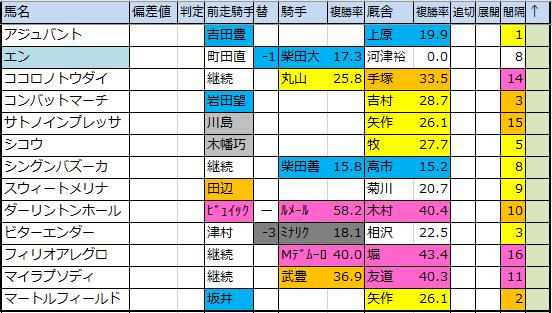 f:id:onix-oniku:20200210170018p:plain