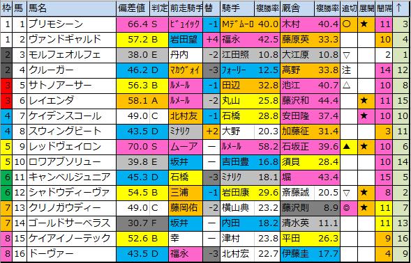 f:id:onix-oniku:20200212184147p:plain