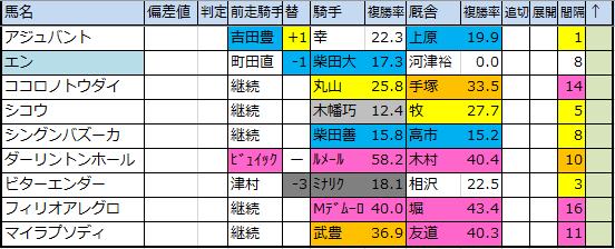 f:id:onix-oniku:20200213165016p:plain
