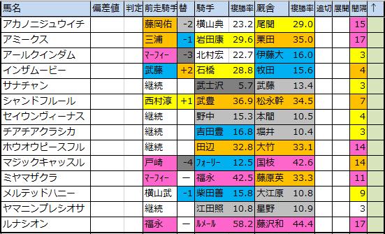 f:id:onix-oniku:20200213171546p:plain