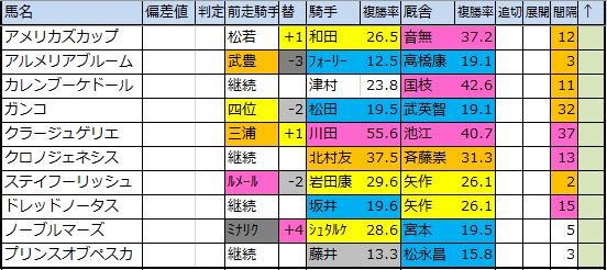 f:id:onix-oniku:20200213194811p:plain