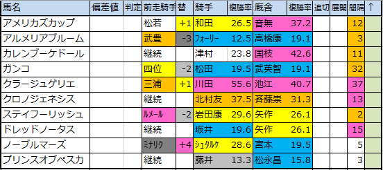 f:id:onix-oniku:20200213194838p:plain