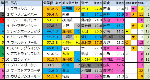 f:id:onix-oniku:20200214174441p:plain