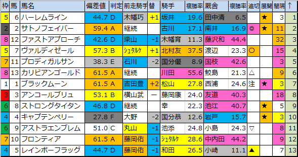 f:id:onix-oniku:20200214174609p:plain