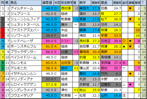 f:id:onix-oniku:20200214174919p:plain