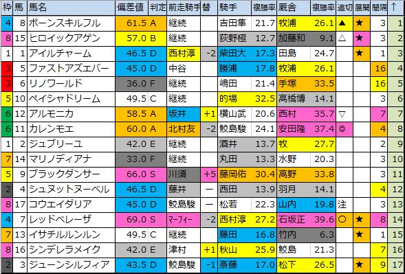 f:id:onix-oniku:20200214175712p:plain