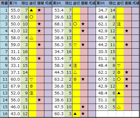 f:id:onix-oniku:20200214191959p:plain