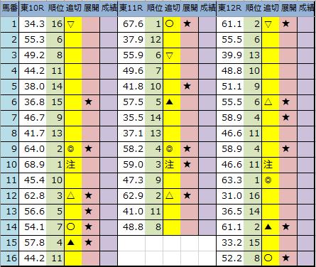 f:id:onix-oniku:20200214192027p:plain