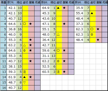 f:id:onix-oniku:20200214192114p:plain
