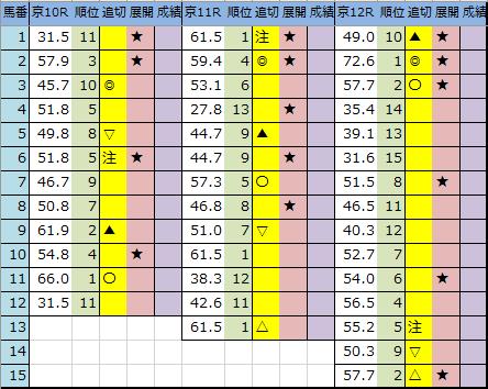 f:id:onix-oniku:20200214192146p:plain