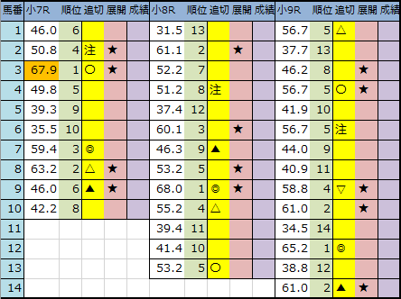 f:id:onix-oniku:20200214192220p:plain