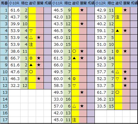 f:id:onix-oniku:20200214192248p:plain