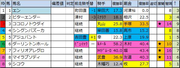 f:id:onix-oniku:20200214192930p:plain