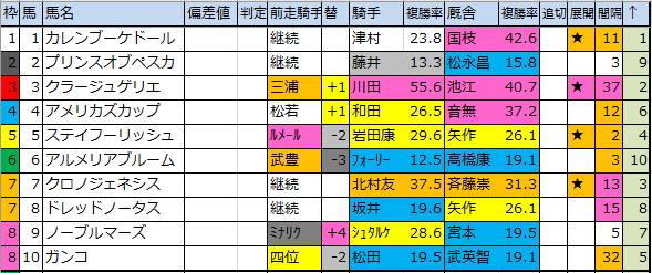 f:id:onix-oniku:20200214193144p:plain