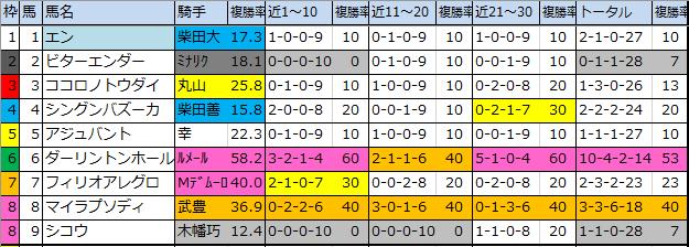f:id:onix-oniku:20200215105534p:plain