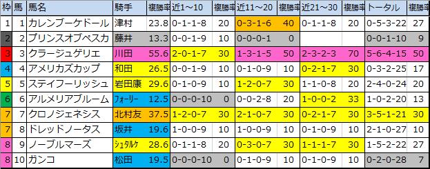 f:id:onix-oniku:20200215111710p:plain