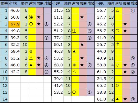 f:id:onix-oniku:20200215143254p:plain