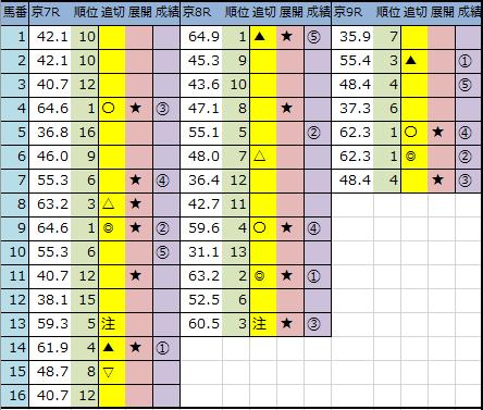 f:id:onix-oniku:20200215143702p:plain
