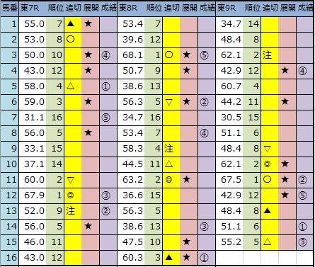 f:id:onix-oniku:20200215144530p:plain