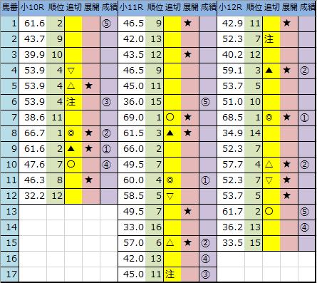f:id:onix-oniku:20200215162402p:plain