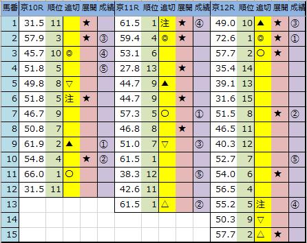 f:id:onix-oniku:20200215162558p:plain