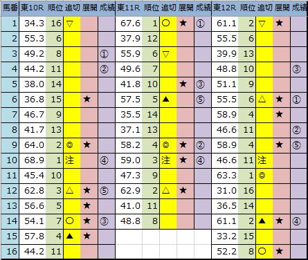 f:id:onix-oniku:20200215163348p:plain
