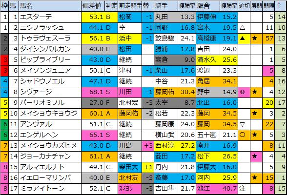 f:id:onix-oniku:20200215183948p:plain