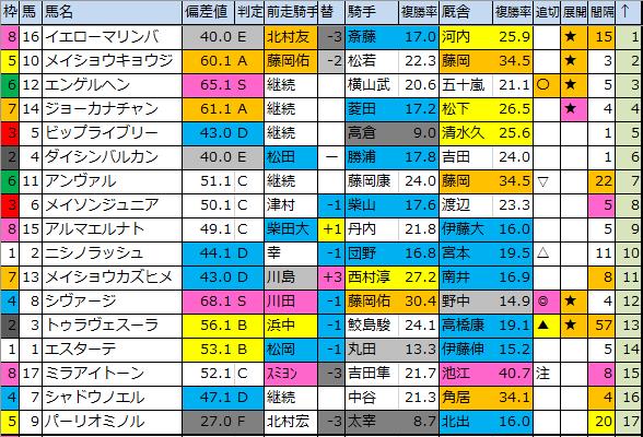 f:id:onix-oniku:20200215184309p:plain