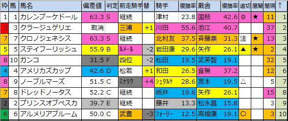 f:id:onix-oniku:20200215185729p:plain