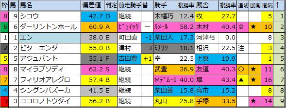 f:id:onix-oniku:20200215190833p:plain
