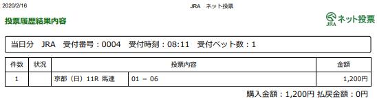 f:id:onix-oniku:20200216081228p:plain