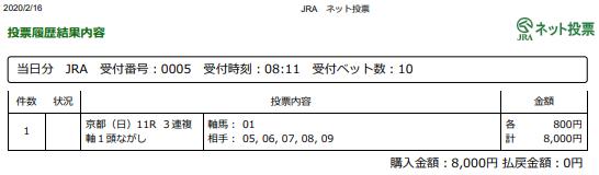 f:id:onix-oniku:20200216081329p:plain