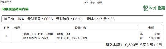 f:id:onix-oniku:20200216081413p:plain