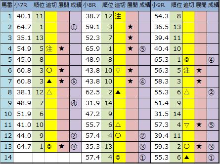 f:id:onix-oniku:20200216143544p:plain