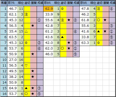 f:id:onix-oniku:20200216143733p:plain