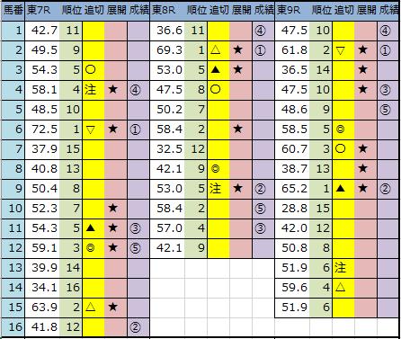 f:id:onix-oniku:20200216144528p:plain