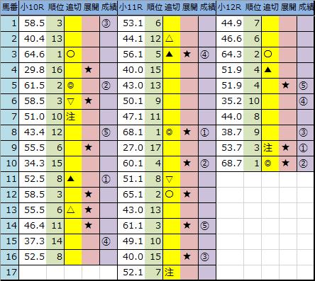 f:id:onix-oniku:20200216161122p:plain
