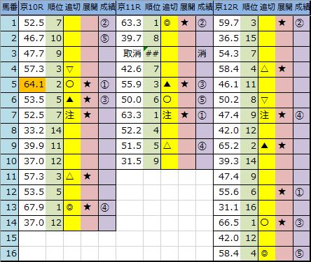 f:id:onix-oniku:20200216161855p:plain