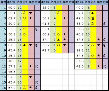 f:id:onix-oniku:20200216163724p:plain