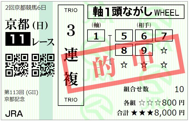 f:id:onix-oniku:20200216170643p:plain