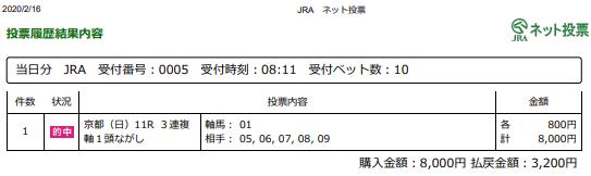 f:id:onix-oniku:20200216170656p:plain