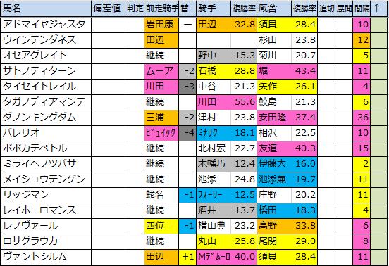 f:id:onix-oniku:20200217170540p:plain