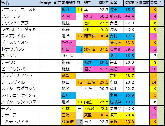 f:id:onix-oniku:20200217172633p:plain